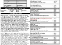 2022 Bennington Q Series 25 QFB Fastback