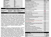 2022 Bennington L Series 21 LSNPAPG - REAR FISH