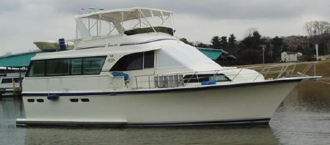 1988 Ocean Yachts Motor Yacht Profile