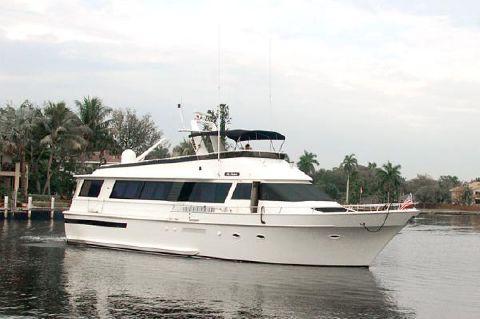 1991 Viking 72 Profile