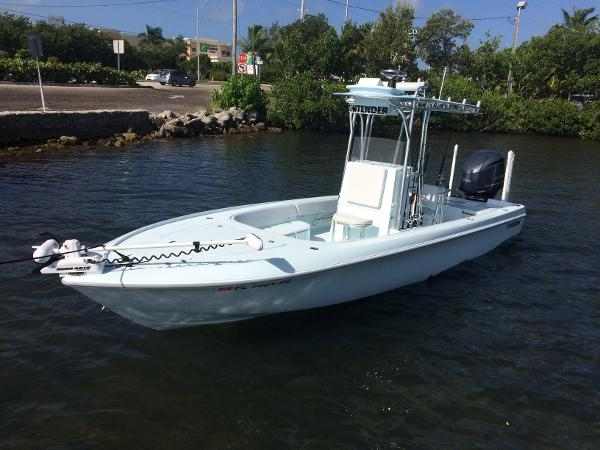 Used boats for sale - blogger.com