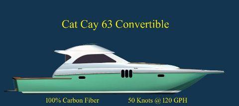 2017 Cat Cay 63 Convertible